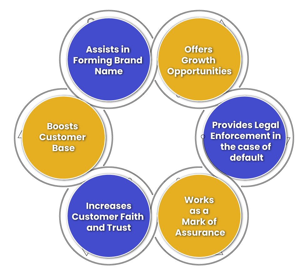 Benefits of FSSAI Registration in Delhi