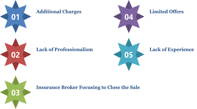 Disadvantages of Using Insurance Brokers