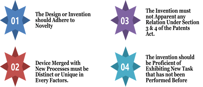Patent Protection Eligibility Criteria and Qualifications