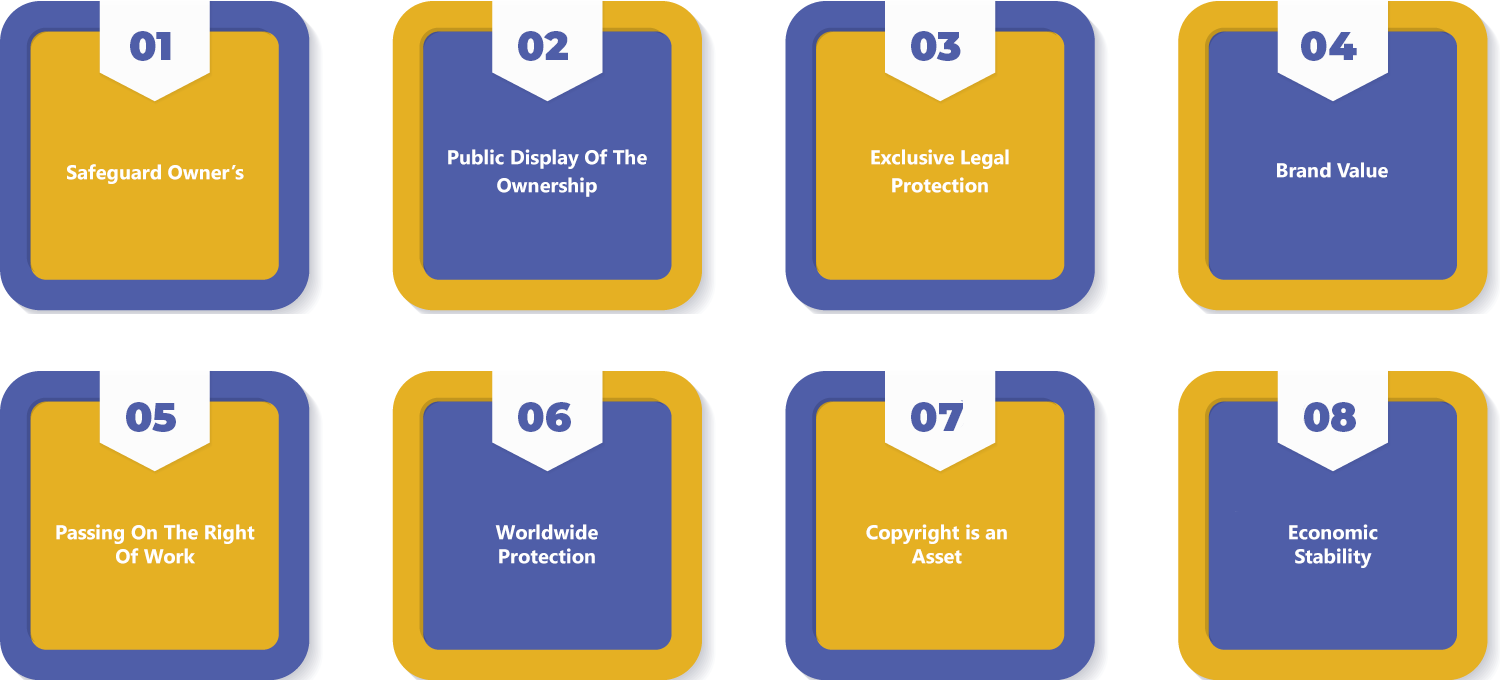 What are the benefits of Copyright protection?
