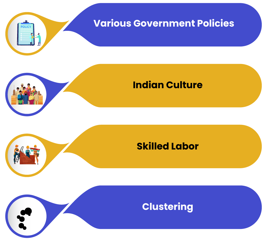 Factors for the Development of India Software