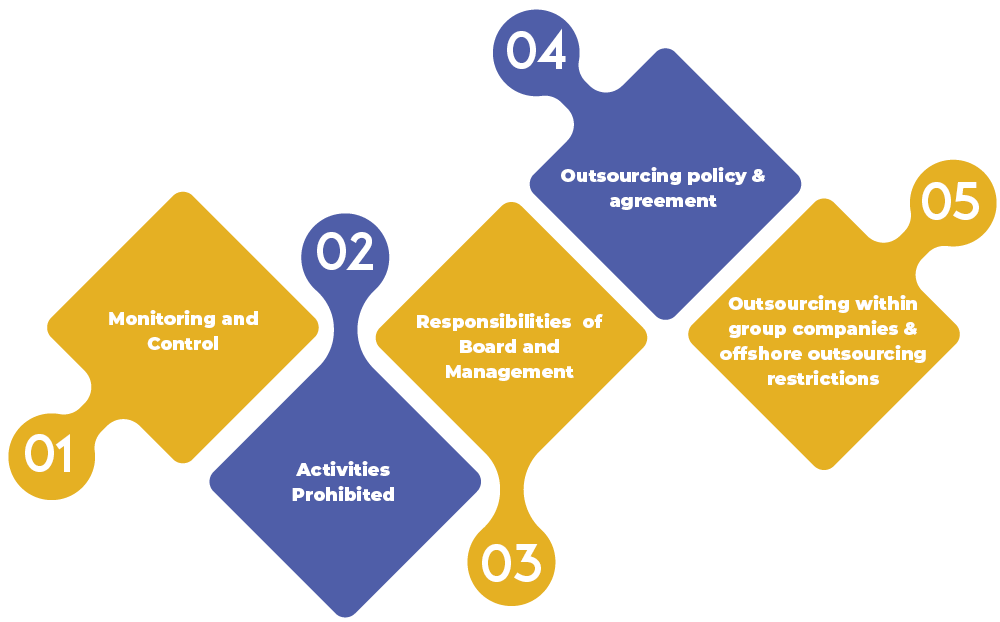 some vital provisions of the new framework for Non-Bank PSOs