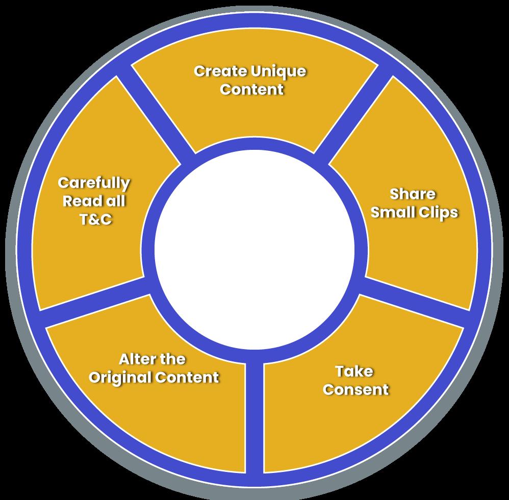 How to Avoid Instagram Copyright Infringement