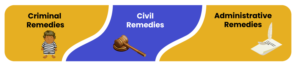 Remedies available in the case of Infringement of Trademark for Abbreviations
