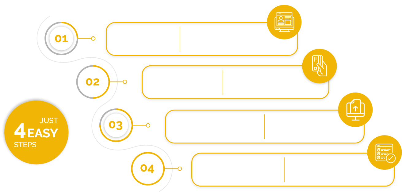 Our Working Process
