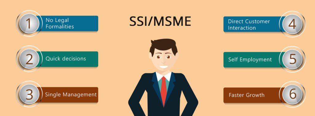 Micro Small Medium Enterprises (MSME)