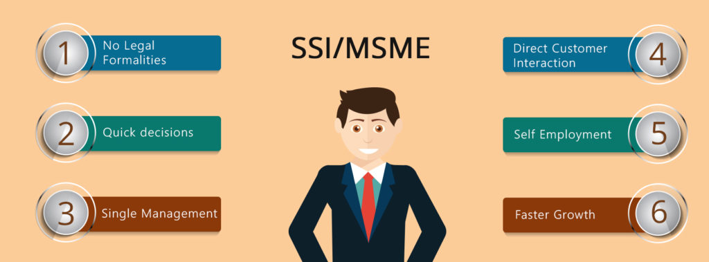 Micro Small Medium Enterprises (MSME)