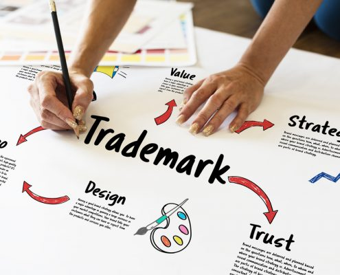 Online Trademark Registration Procedure