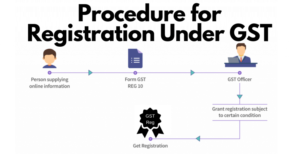 Know About GST Registration process step by step