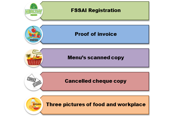 documents for food panda registration