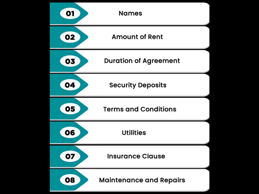 rent agreement deed