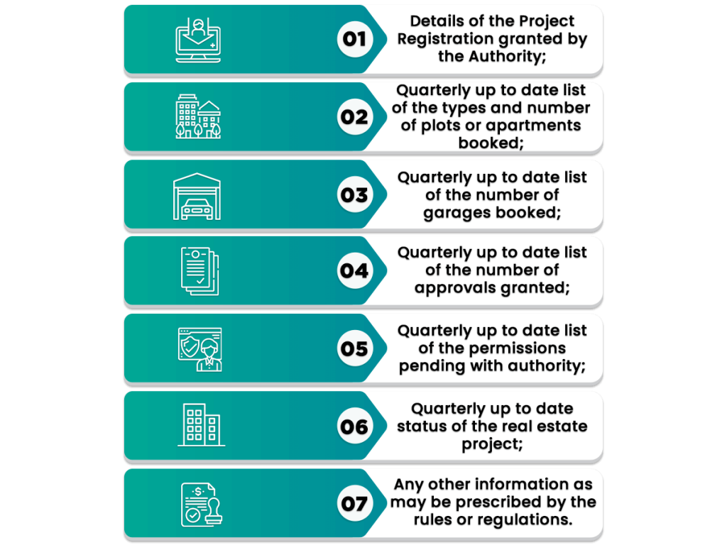 Role and Duties of Promoter under RERA 2016