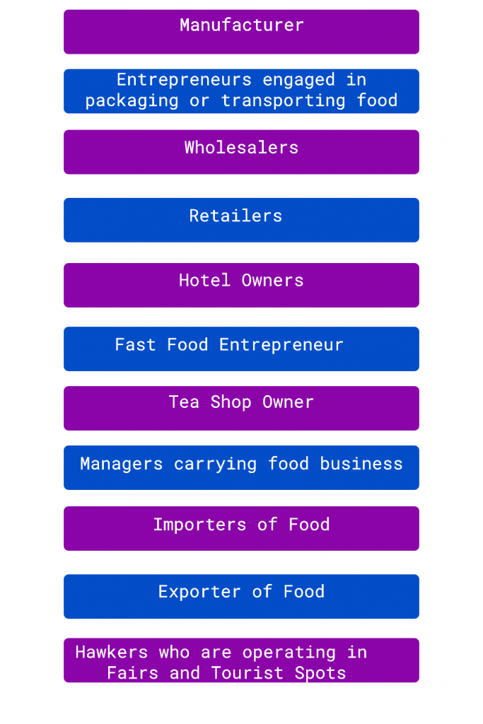 list of Food business operators