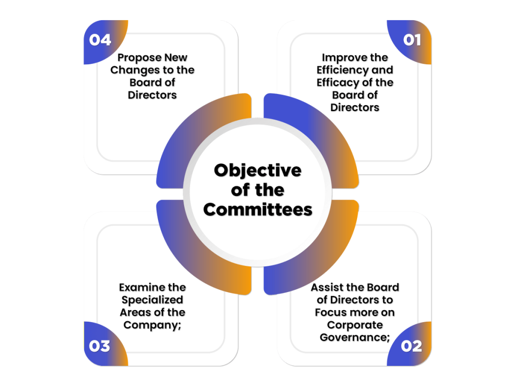 Objective of the Committees