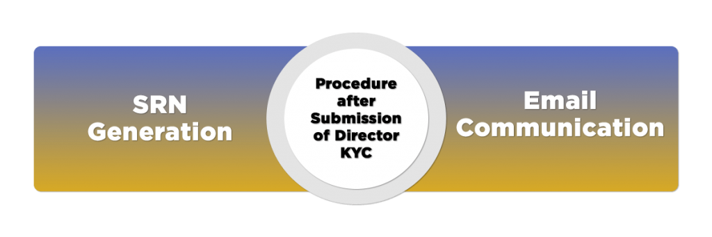 Submission of Director KYC