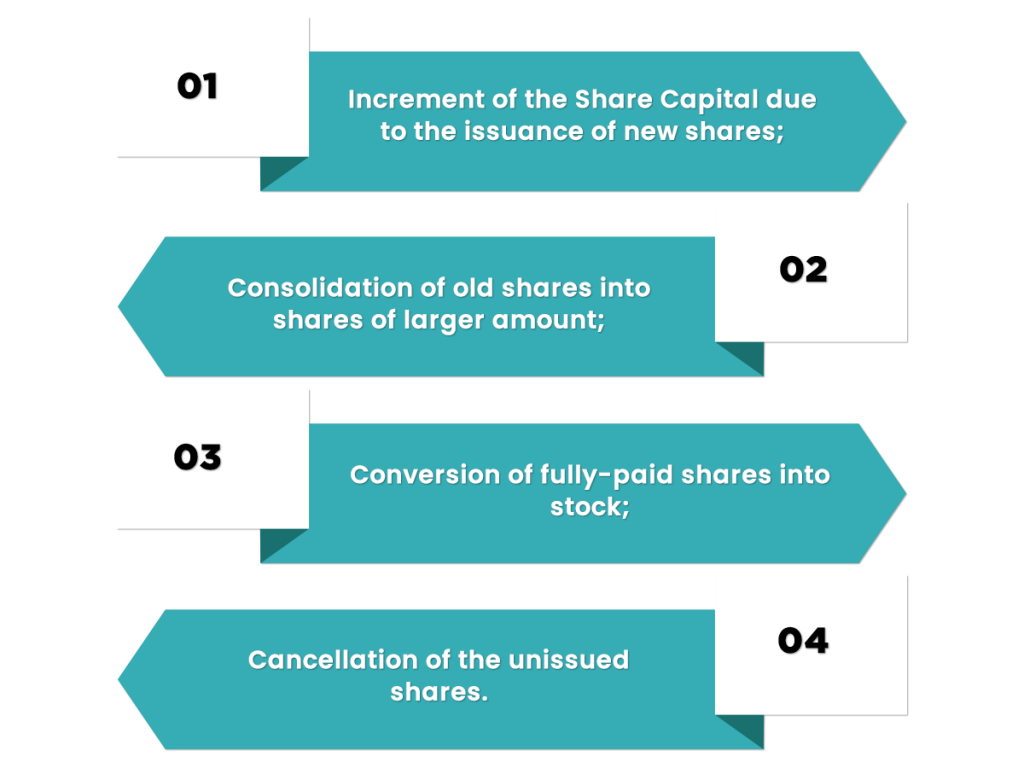 Concept of Capital Clause
