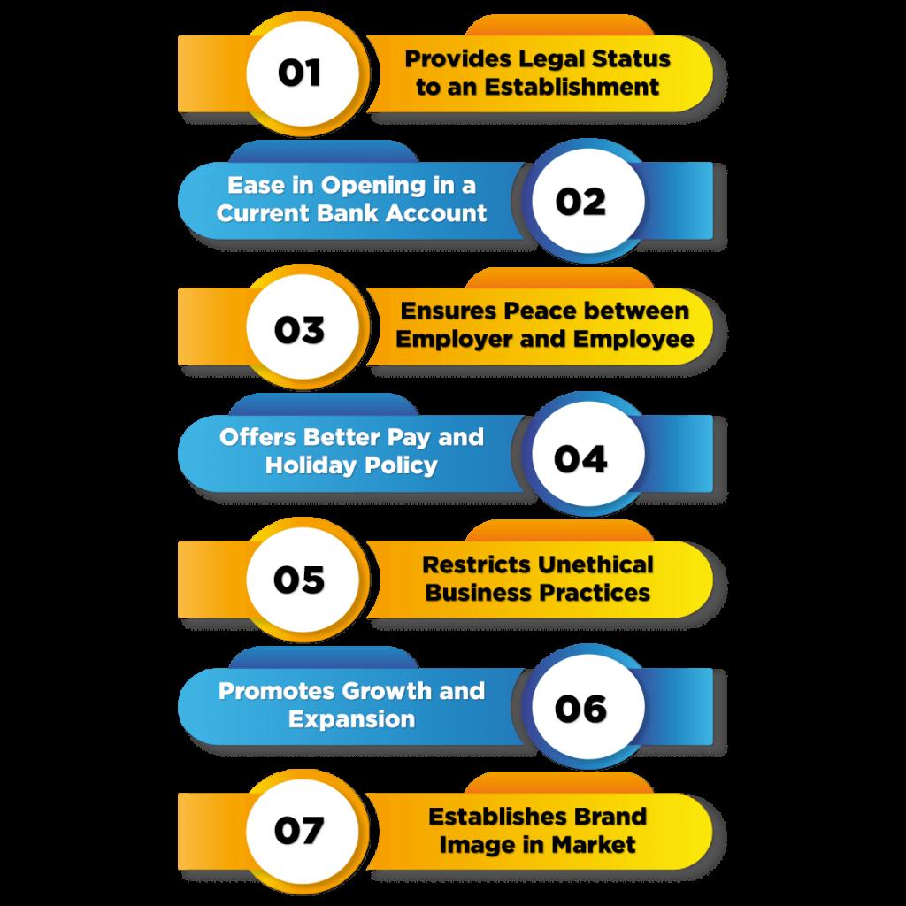 Shop and Establishment Certificate benefits