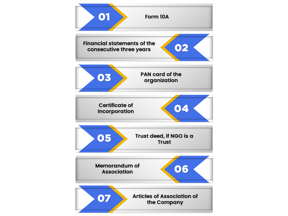 Documents for 12A Certification