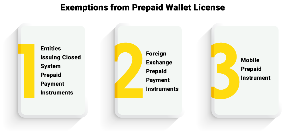 Exemptions from Prepaid Wallet Licenses