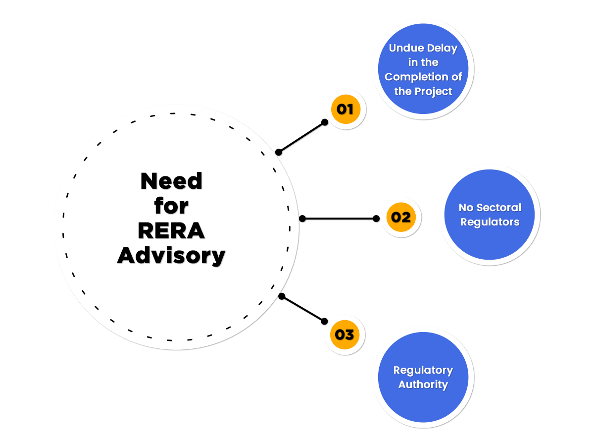 Importance of RERA Advisory