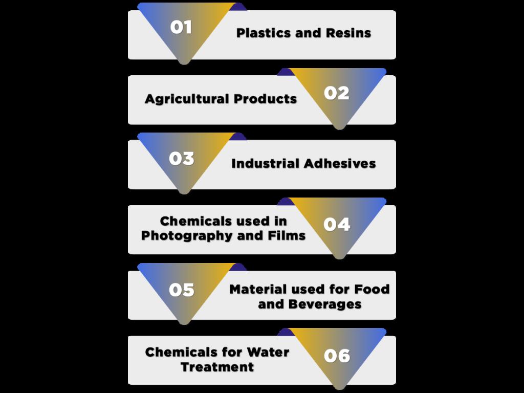 Categories of Trademark Class 1