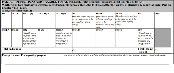 Deductions u/s VI- A and Taxable Total Income