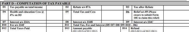Computation of Tax Amount Payable