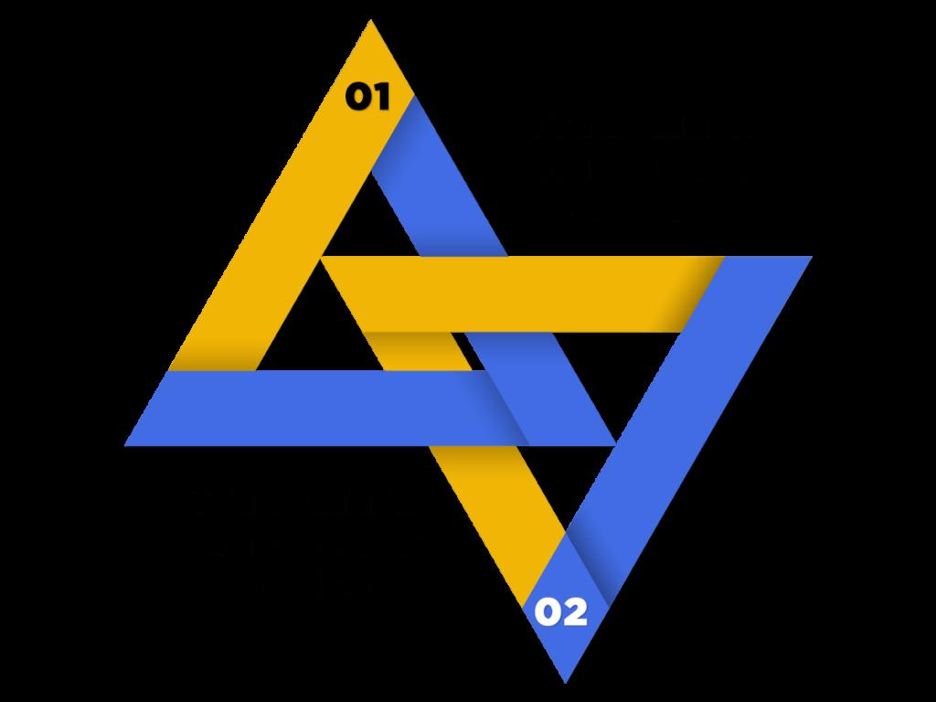 Trademark Classification in India