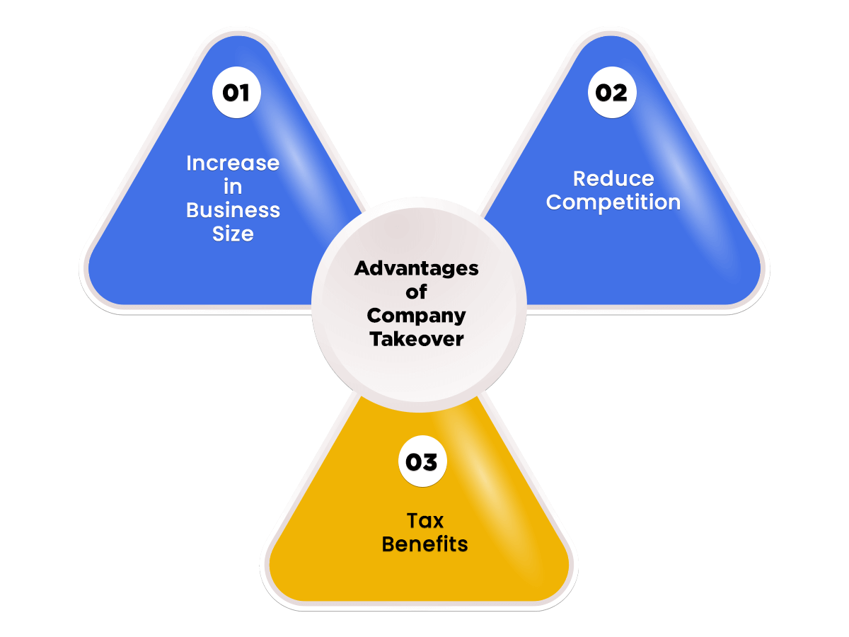 Advantages of company takeover
