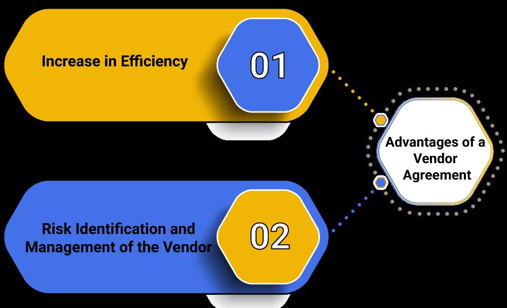 Advantages of Vendor Agreement