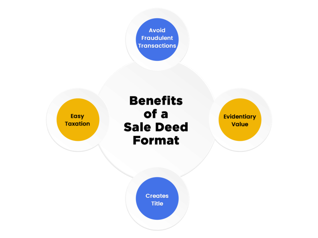 Benefits of a Sale Deed Format