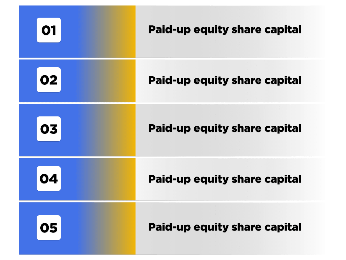 Conditions associated with Capital for Issuing PPI