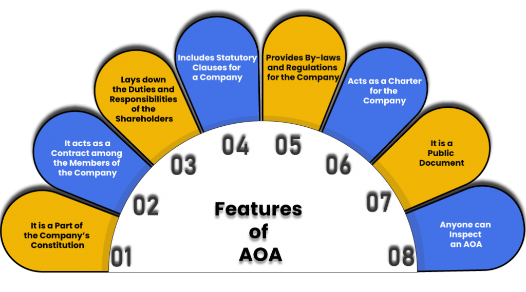 Features of AOA