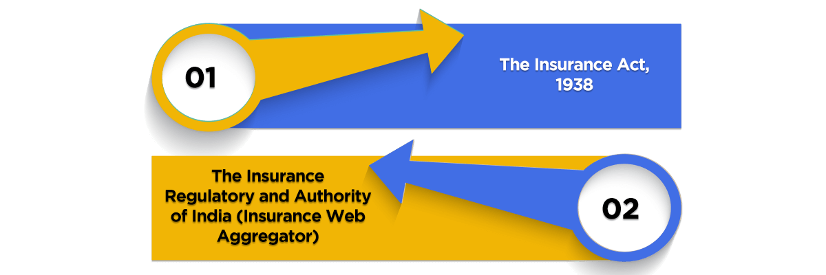 Legal Acts for Insurance Web Aggregator