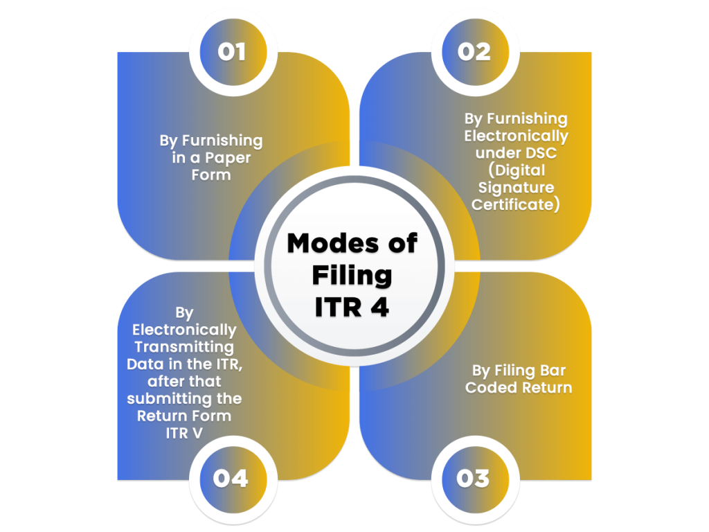 Modes of Filing ITR 4