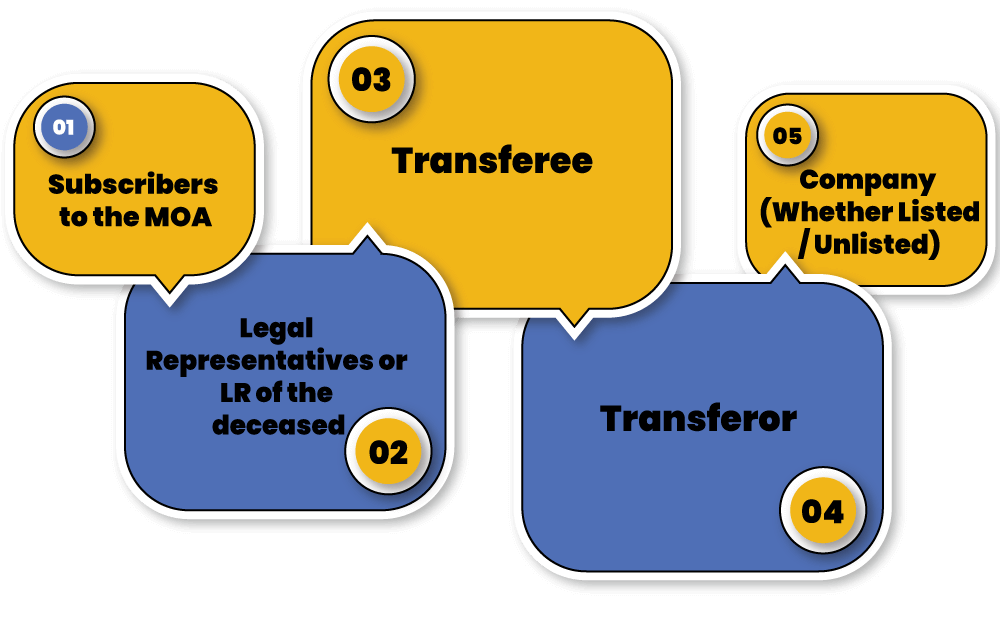 Parties Involved in the Process of Transfer of Shares