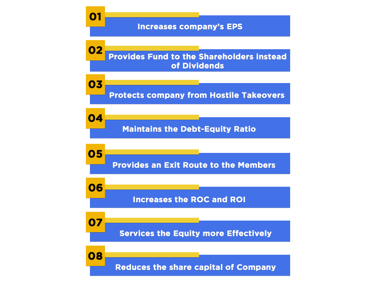 Reasons for Buyback of shares