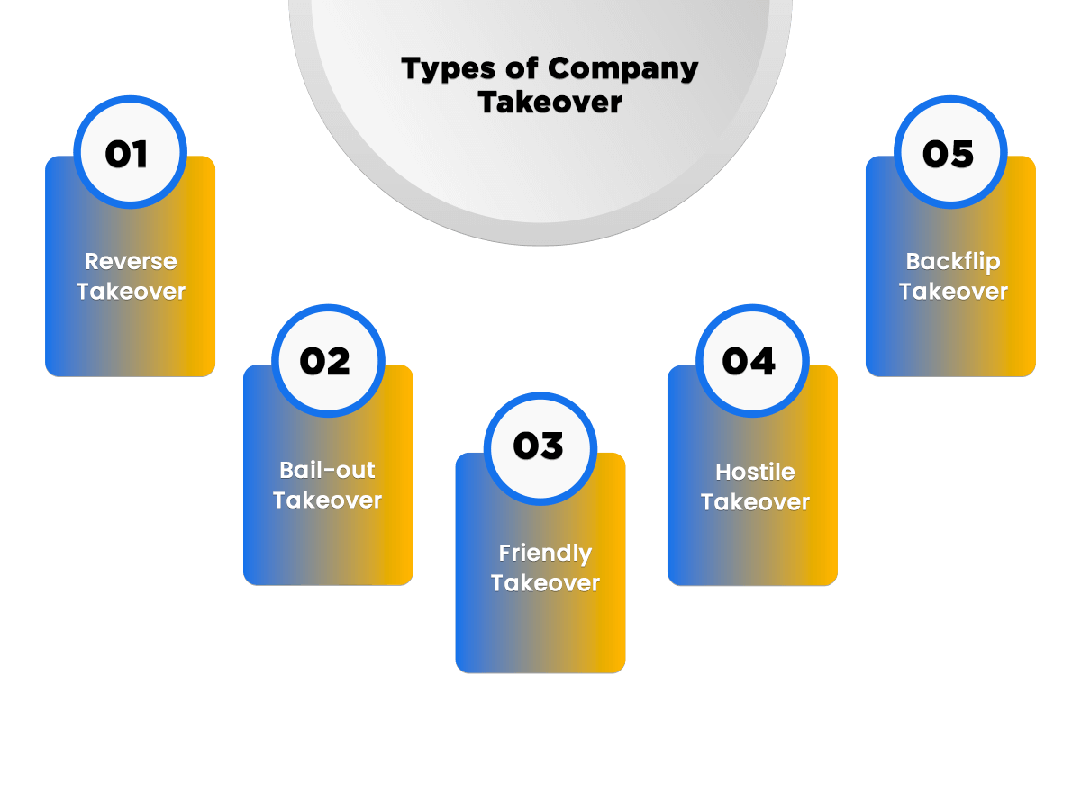 types of company takeover