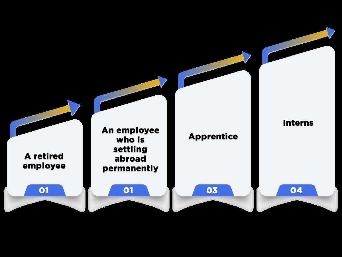 not an employee under epf