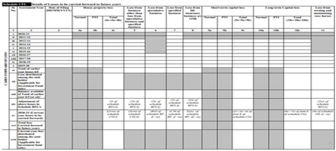 Schedule CFL