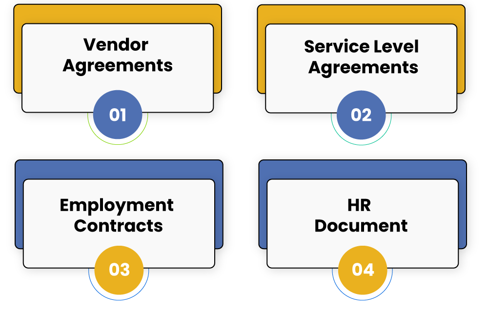 Additional Contracts for E-commerce Business