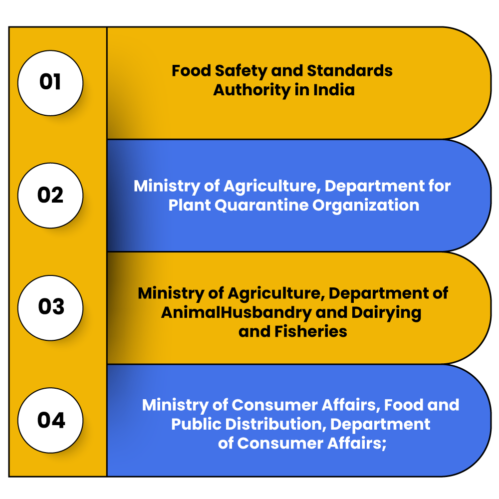 Agencies involved in Food Products