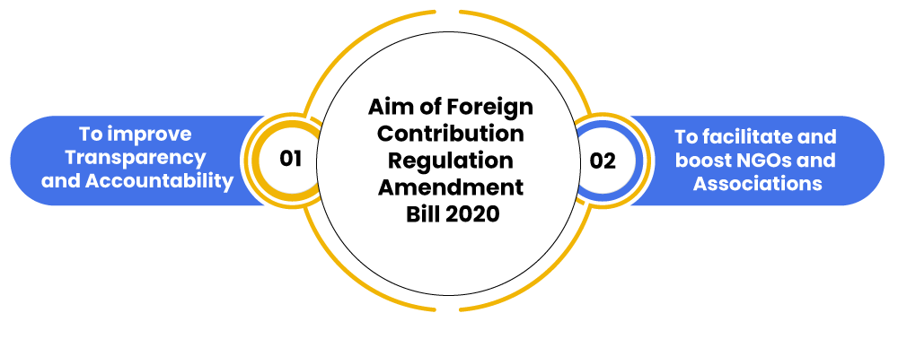 Aim of Foreign Contribution Regulation Amendment Bill 2020