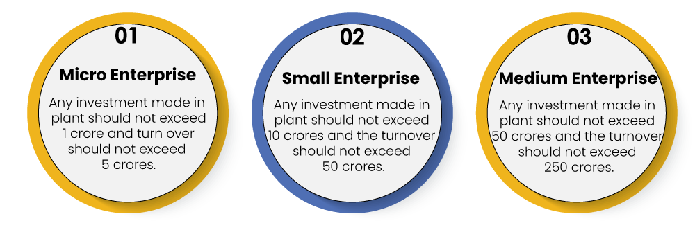 Enterprises Classifications