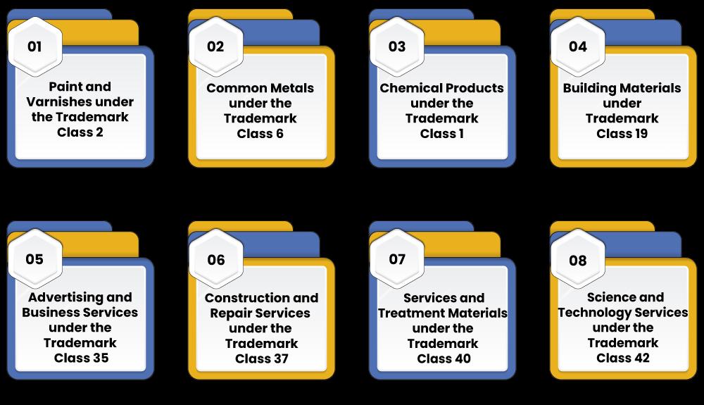 Coordinated Classes TM17