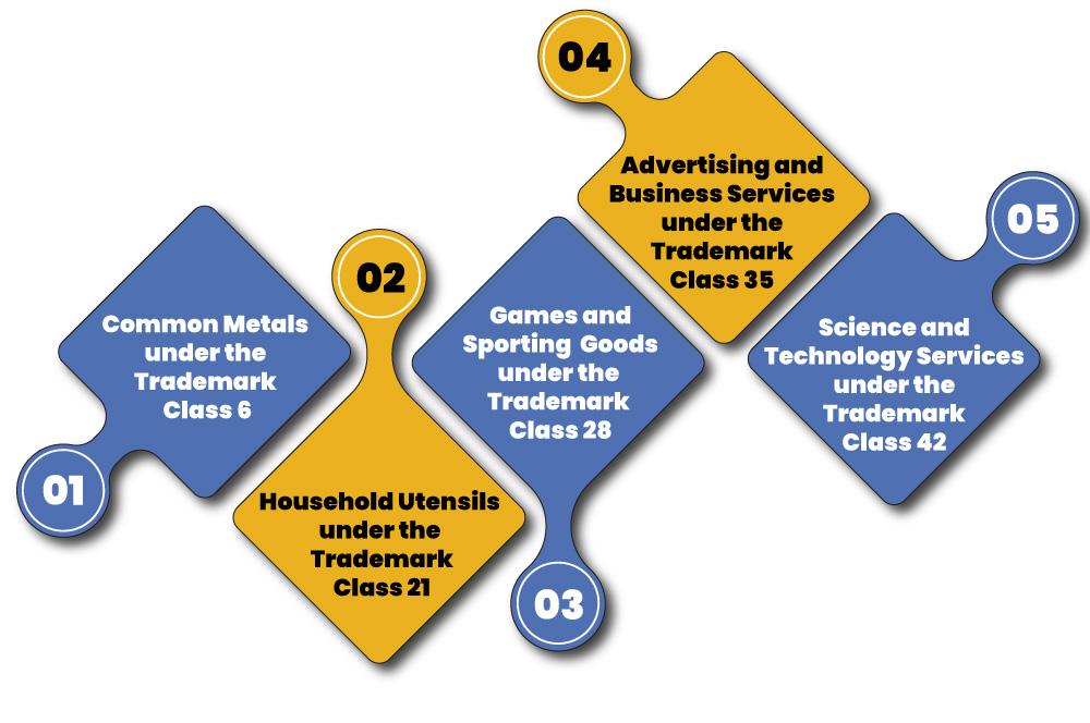 TM Class 20 Coordinated Classes