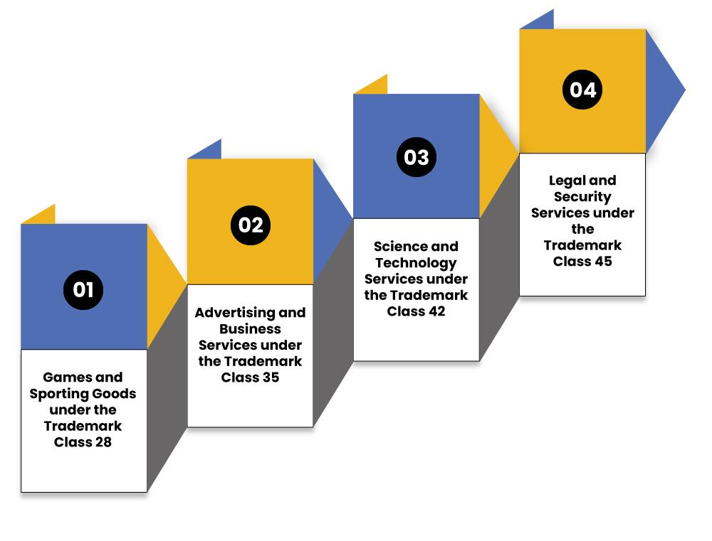 TM13 Classes