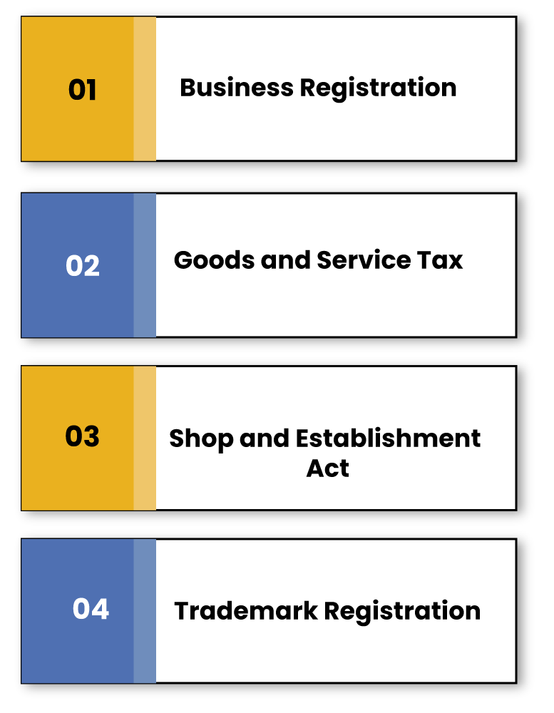 Licenses Required for Commerce Business