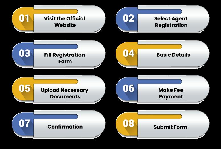 Process to Register under RERA in Karnataka