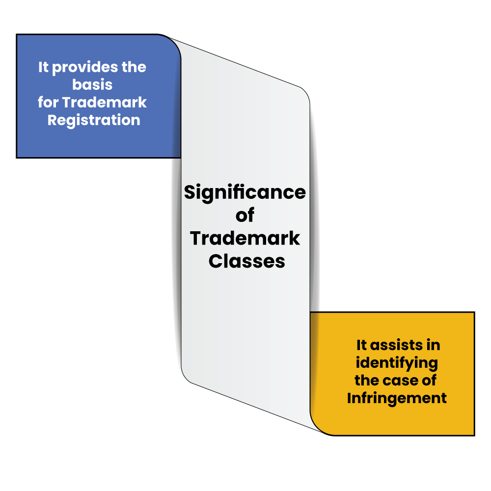 Importance of Trademark9